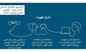 معرفی جدیدترین دستاوردهای پیپینگ در همایش بانکداری الکترونیک