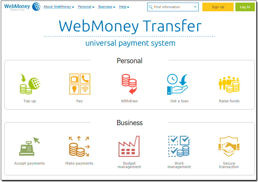 وب مانی چیست / webmoney