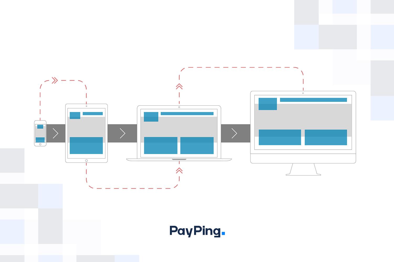 پی پینگ / payping
