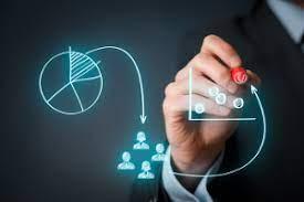 مدیریت ارتباط با مشتری یا CRM تحلیلی