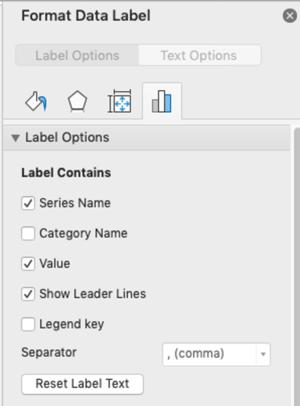 آپشن های مختلف برچسب گذاری داده ها در اکسل