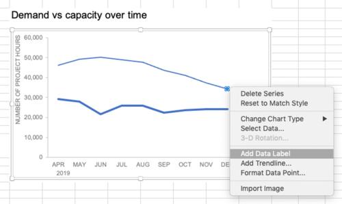 برچسب گذاری داده ها در اکسل به صورت مستقیم